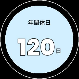 年間休日 120日